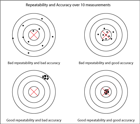 What Are Accuracy And Repeatability In Industrial Robots