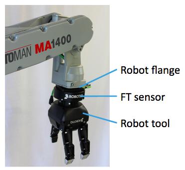 force torque sensor