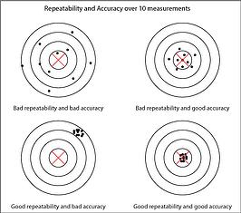 gripper-accuracy