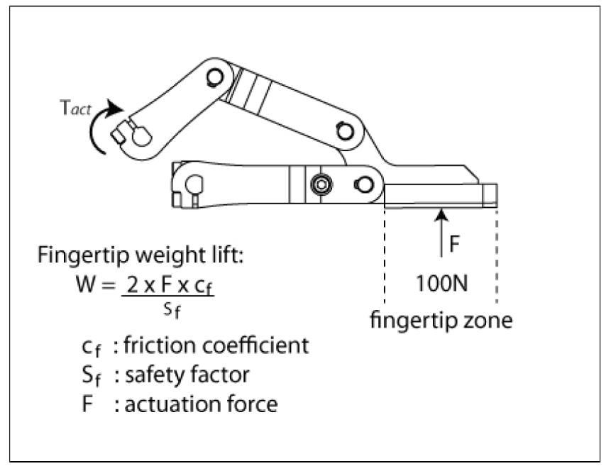 robot gripper gripping force