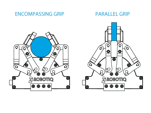 encompassing parallel grip