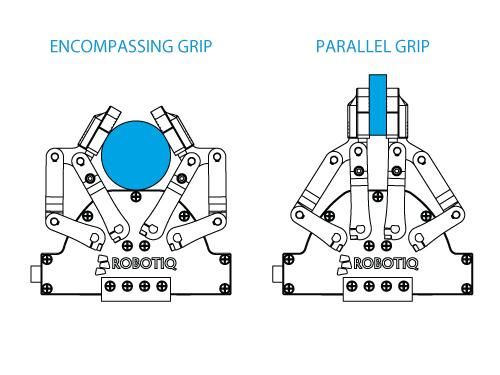 encompassing parallel grip