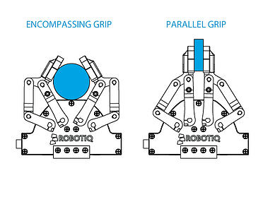 robot gripper specifications