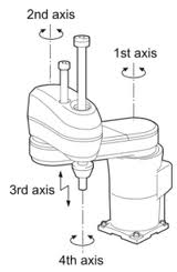 scara robot w axis