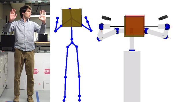 Robot raconteur kinect RPI web