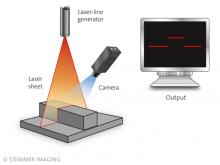 robotic-welding-advanced-techniques-ria-inspection