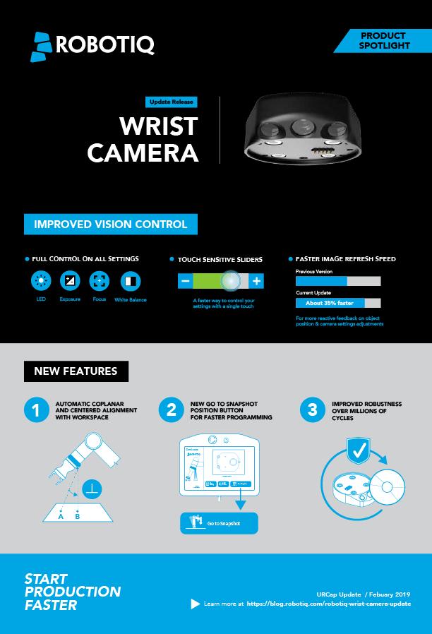 ProductSpotlightWristCamera