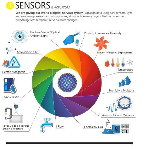 Sensors-1.jpg