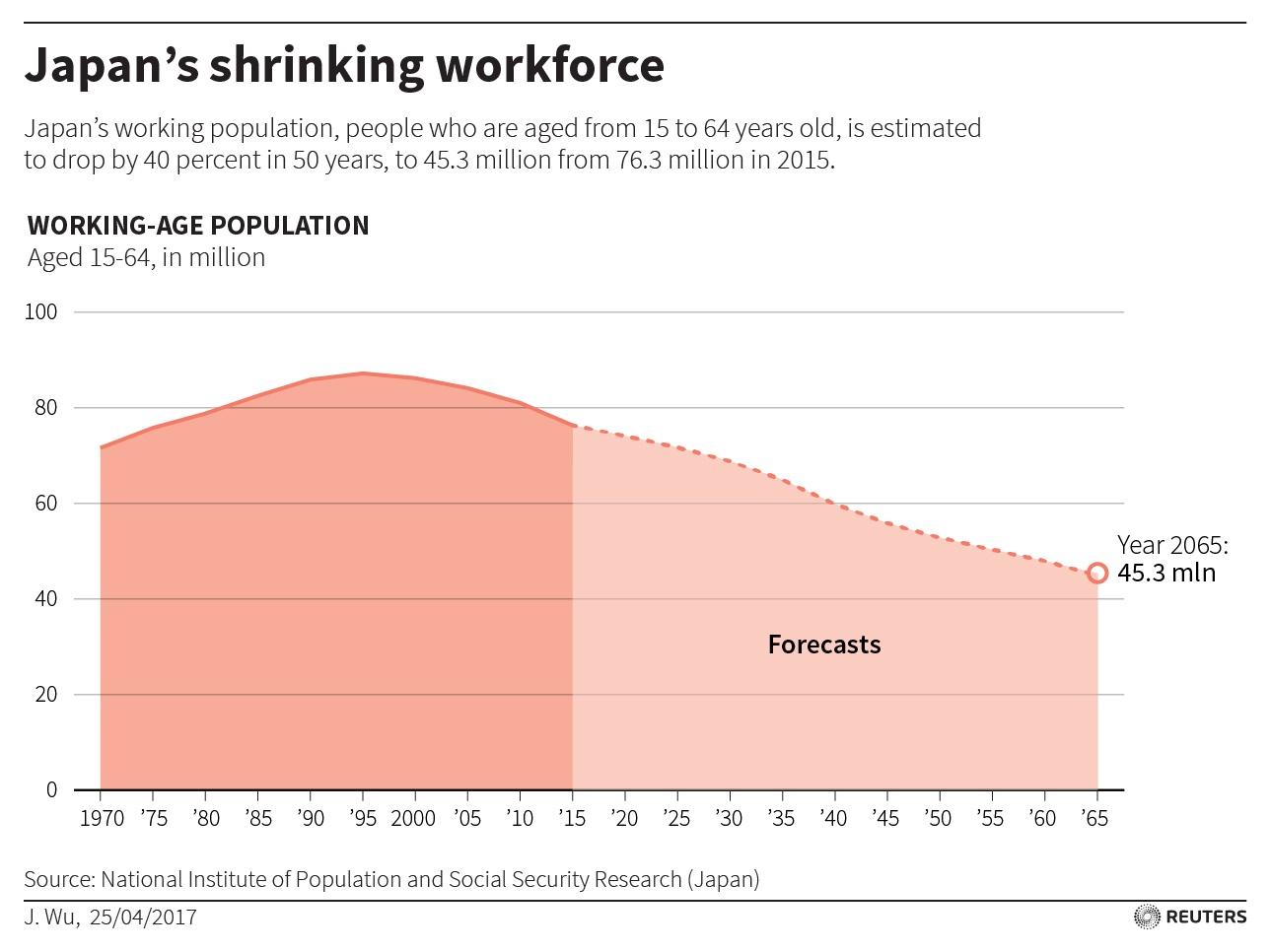 ageing-working-japan.jpg