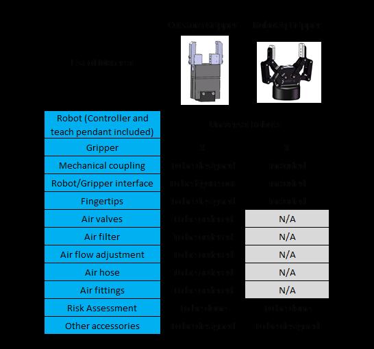 adaptive-electrical-gripper