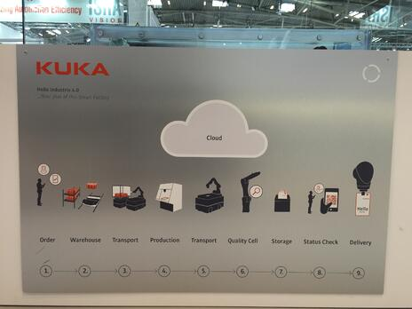 Kuka_Industrie_4.0_and_cloud.jpg