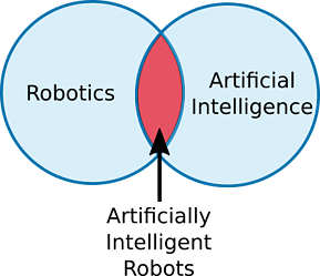Whats The Difference Between Robotics And Artificial Intelligence