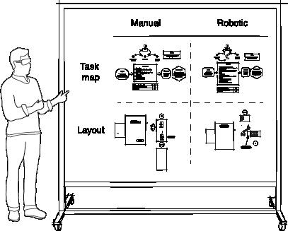 lr-map-manual-task