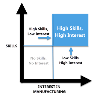 skills-gap-matrix.png